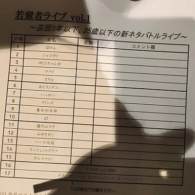 若輩者ライブ Vo.1採点表